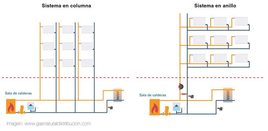 eficiencia-energetica-en-comunidades-calefaccion